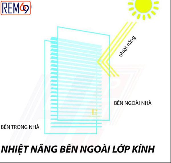 ưu điểm rèm hộp kính tại hải phòng